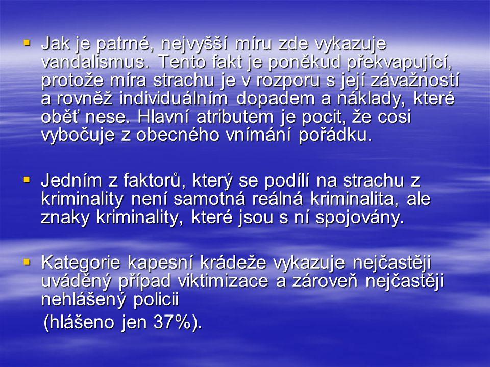 Z pohledu Policie ČR  Lokalita Petrohrad, kam spadá Mikulášské náměstí, ulice Rubešova, Barrandova, Koterovská, Sladkovského, se celkově vyznačuje vyšším nápadem trestné činnosti v rámci obvodu ÚMO 2.