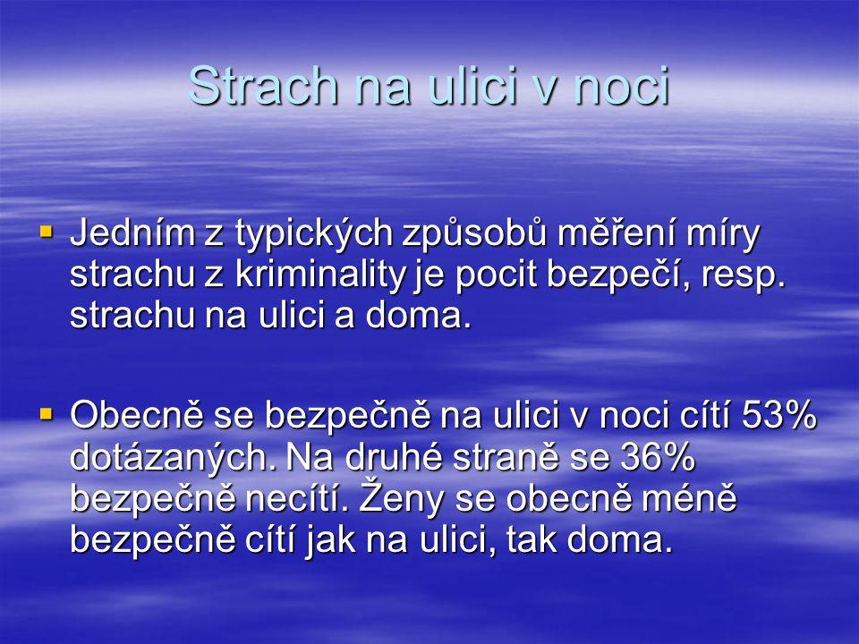 MO Plzeň 3 z pohledu respondentů  Resslova ulice  Kollárova ulice  Centrální autobusové nádraží  Hlavní nádraží ČD + podchod Sirkova ulice  Ulice K.