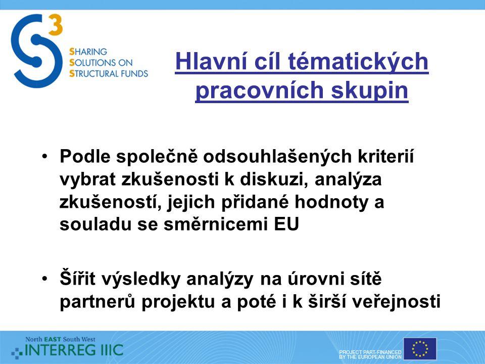 Hlavní cíl tématických pracovních skupin Podle společně odsouhlašených kriterií vybrat zkušenosti k diskuzi, analýza zkušeností, jejich přidané hodnoty a souladu se směrnicemi EU Šířit výsledky analýzy na úrovni sítě partnerů projektu a poté i k širší veřejnosti