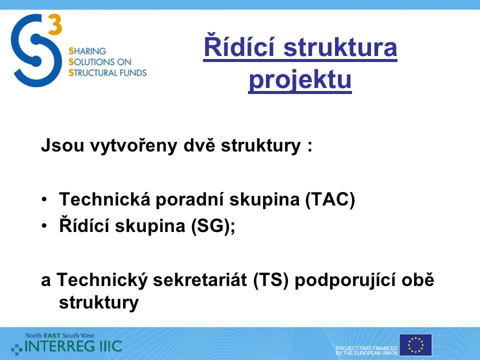 Řídící struktura projektu Jsou vytvořeny dvě struktury : Technická poradní skupina (TAC) Řídící skupina (SG); a Technický sekretariát (TS) podporující obě struktury