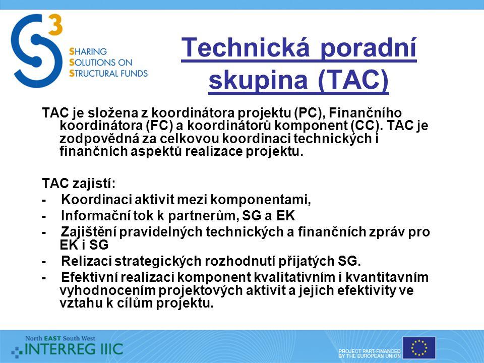 Technická poradní skupina (TAC) TAC je složena z koordinátora projektu (PC), Finančního koordinátora (FC) a koordinátorů komponent (CC).