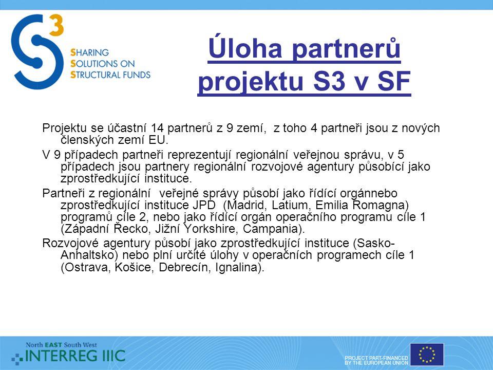 Úloha partnerů projektu S3 v SF Projektu se účastní 14 partnerů z 9 zemí, z toho 4 partneři jsou z nových členských zemí EU.