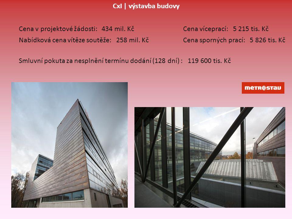 CxI | výstavba budovy Cena v projektové žádosti: 434 mil. Kč Nabídková cena vítěze soutěže: 258 mil. Kč Cena víceprací: 5 215 tis. Kč Smluvní pokuta z