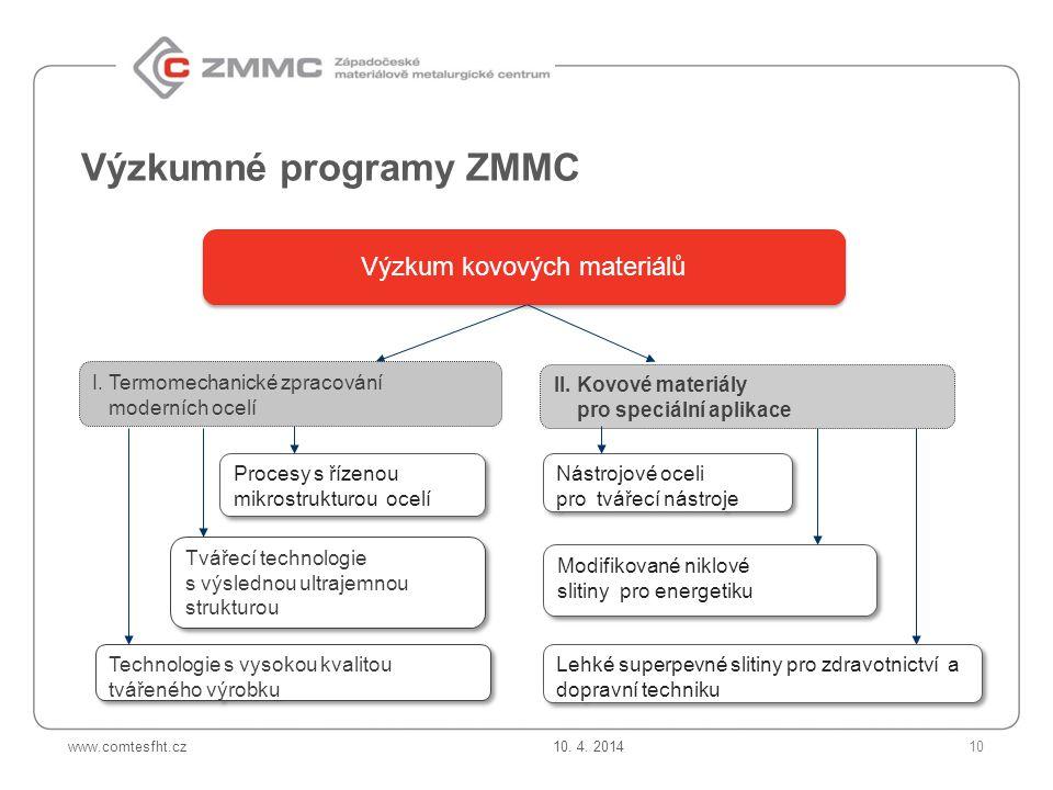 www.comtesfht.cz Výzkumné programy ZMMC 10.4. 201410 Výzkum kovových materiálů I.