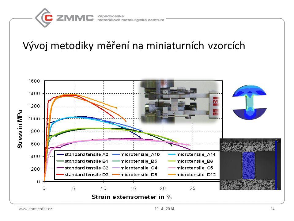 www.comtesfht.cz Vývoj metodiky měření na miniaturních vzorcích 10. 4. 201414