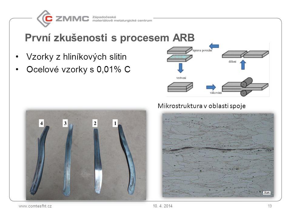www.comtesfht.cz První zkušenosti s procesem ARB Vzorky z hliníkových slitin Ocelové vzorky s 0,01% C Mikrostruktura v oblasti spoje 10.