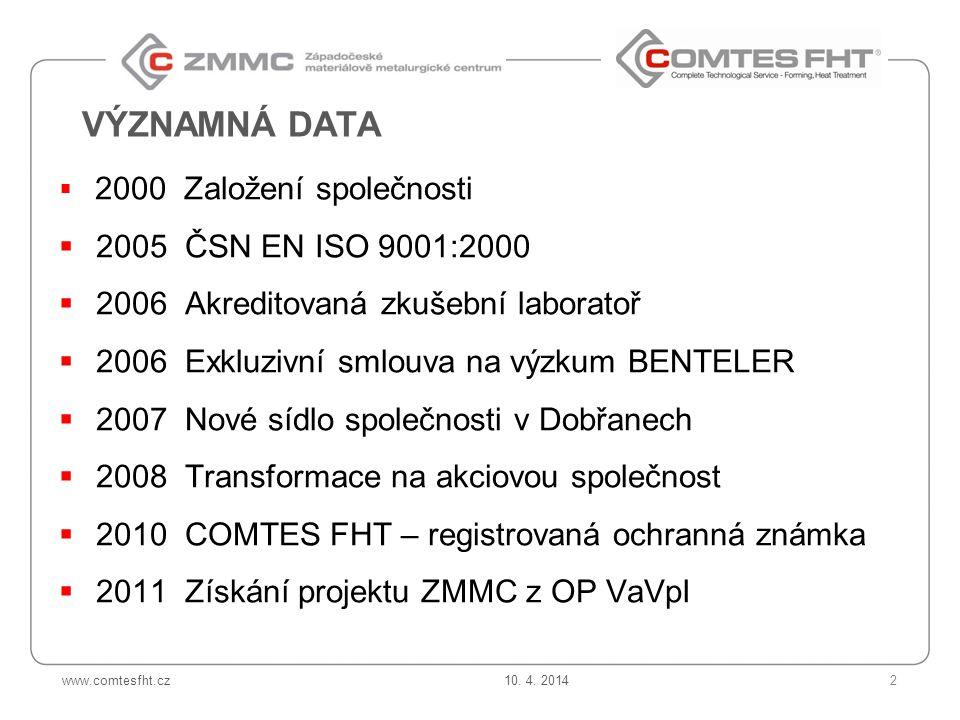 www.comtesfht.cz VÝZNAMNÁ DATA  2000 Založení společnosti  2005 ČSN EN ISO 9001:2000  2006 Akreditovaná zkušební laboratoř  2006 Exkluzivní smlouva na výzkum BENTELER  2007 Nové sídlo společnosti v Dobřanech  2008 Transformace na akciovou společnost  2010 COMTES FHT – registrovaná ochranná známka  2011 Získání projektu ZMMC z OP VaVpI 10.
