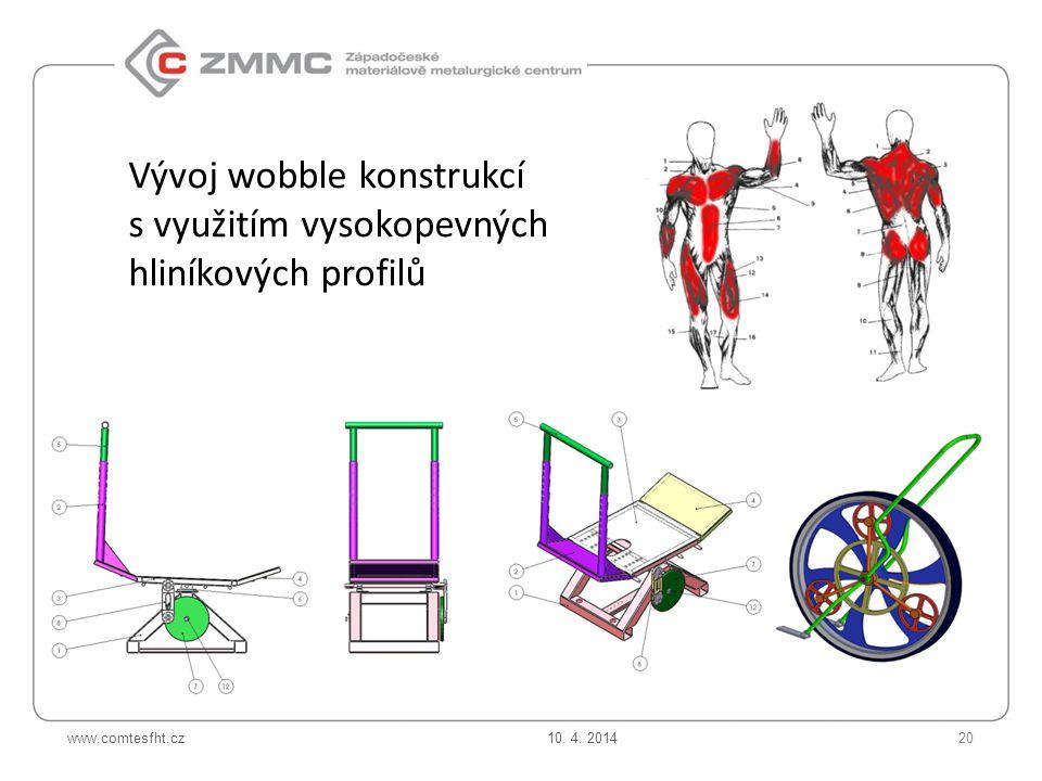 www.comtesfht.cz Vývoj wobble konstrukcí s využitím vysokopevných hliníkových profilů 10. 4. 201420