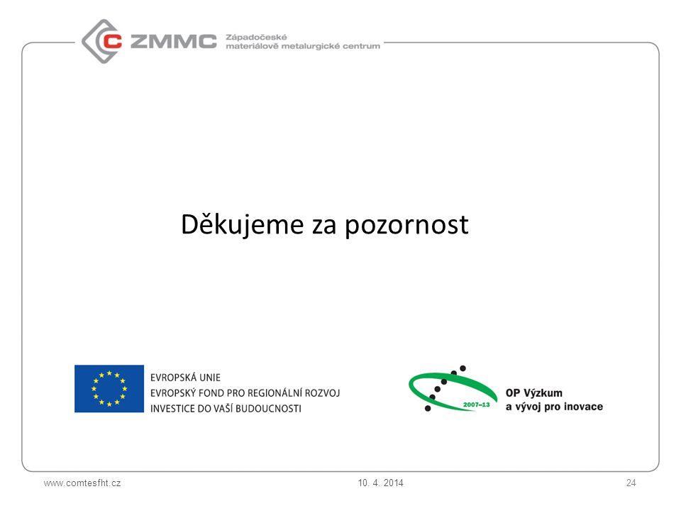 www.comtesfht.cz Děkujeme za pozornost 10. 4. 201424