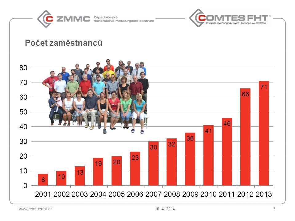 www.comtesfht.cz Počet zaměstnanců 10. 4. 20143