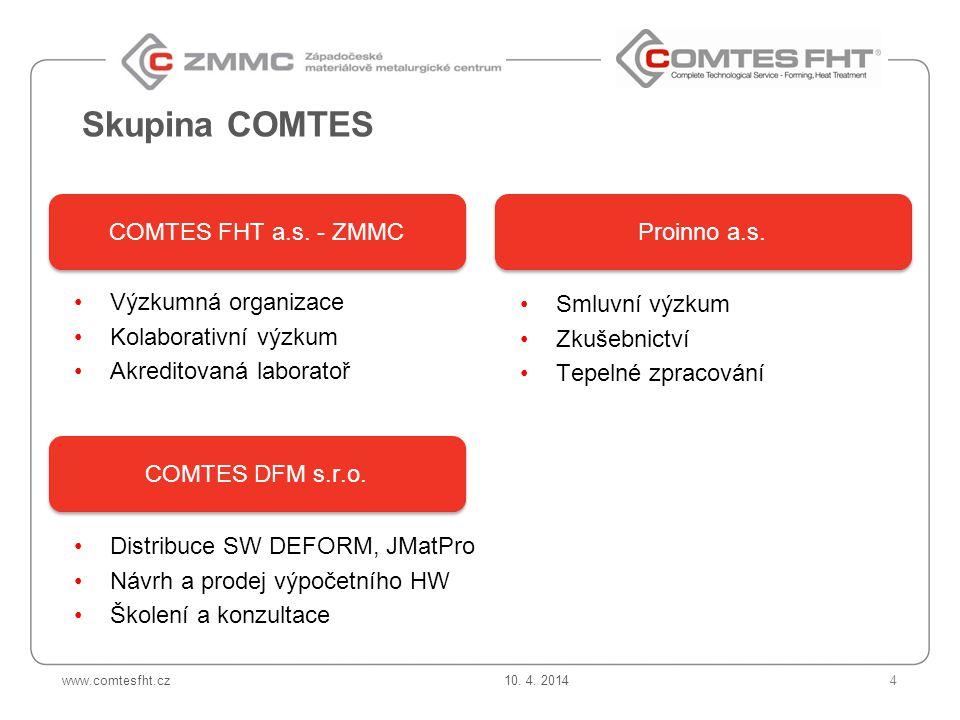 www.comtesfht.cz Skupina COMTES 10.4. 20144 COMTES FHT a.s.