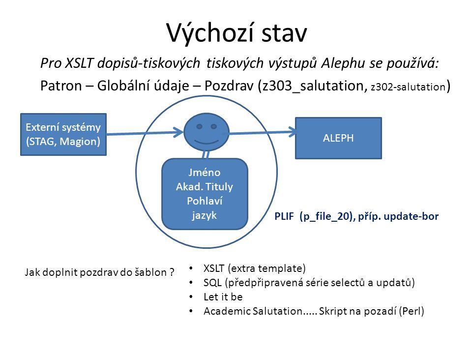 Výchozí stav Pro XSLT dopisů-tiskových tiskových výstupů Alephu se používá: Patron – Globální údaje – Pozdrav (z303_salutation, z302-salutation ) Externí systémy (STAG, Magion) Jméno Akad.