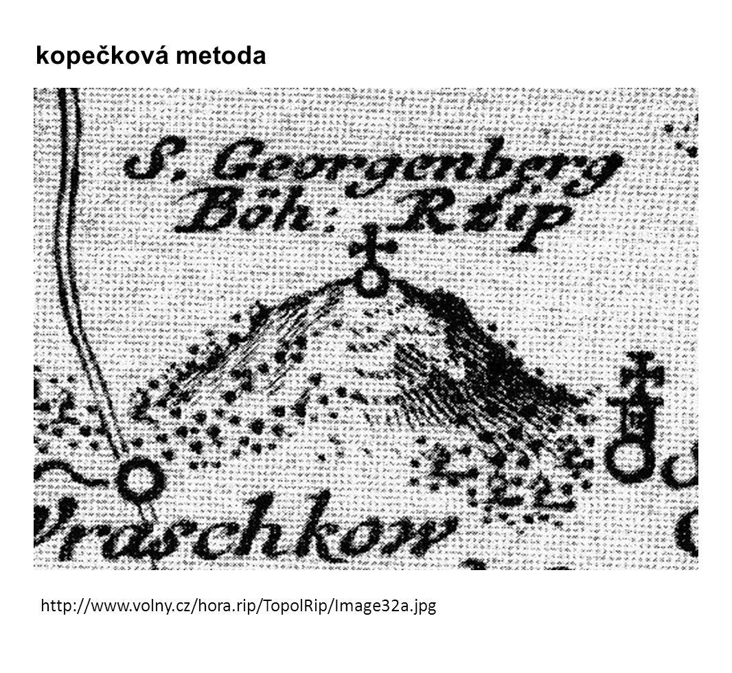 kopečková metoda http://www.volny.cz/hora.rip/TopolRip/Image32a.jpg
