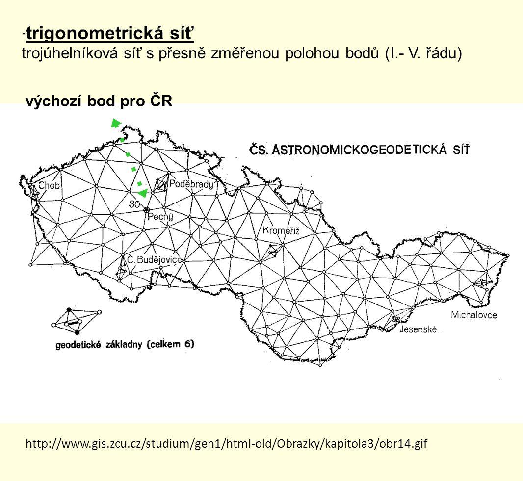 · trigonometrická síť trojúhelníková síť s přesně změřenou polohou bodů (I.- V. řádu) http://www.gis.zcu.cz/studium/gen1/html-old/Obrazky/kapitola3/ob