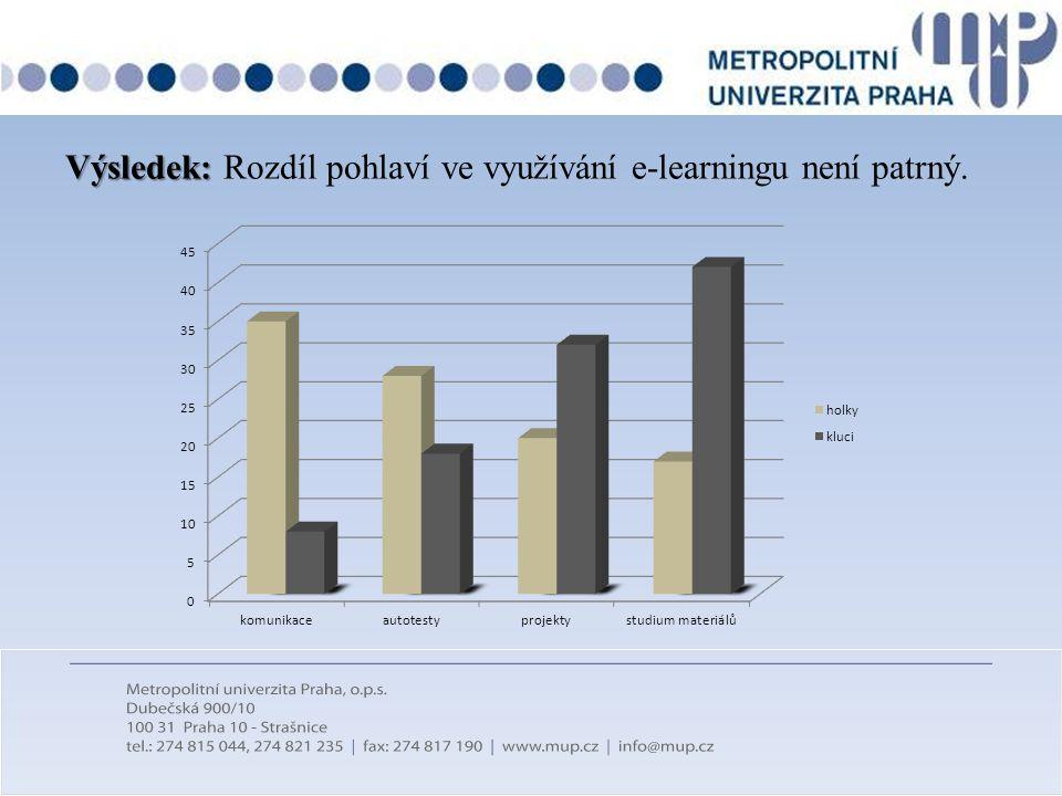 Výsledek: Výsledek: Rozdíl pohlaví ve využívání e-learningu není patrný.