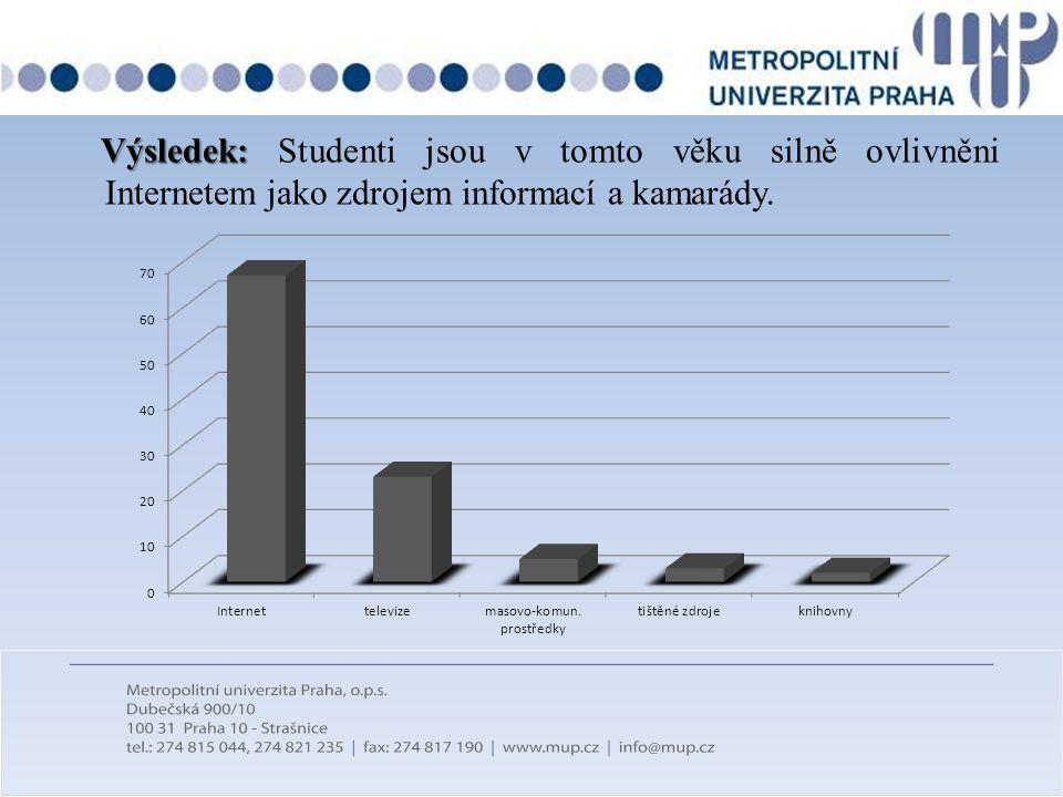 Výsledek: Výsledek: Studenti jsou v tomto věku silně ovlivněni Internetem jako zdrojem informací a kamarády.
