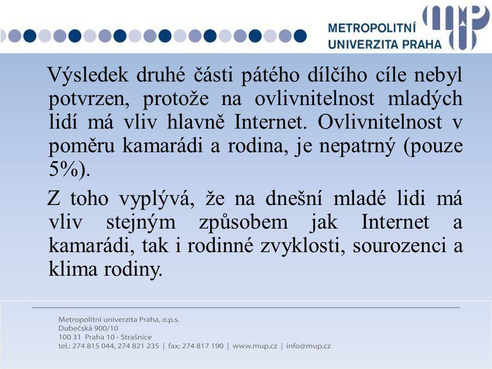 Výsledek druhé části pátého dílčího cíle nebyl potvrzen, protože na ovlivnitelnost mladých lidí má vliv hlavně Internet. Ovlivnitelnost v poměru kamar