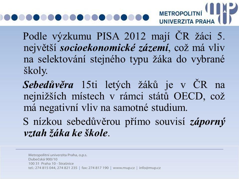 Podle výzkumu PISA 2012 mají ČR žáci 5. největší socioekonomické zázemí, což má vliv na selektování stejného typu žáka do vybrané školy. Sebedůvěra 15