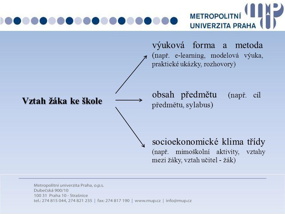 výuková forma a metoda (n apř. e-learning, modelová výuka, praktické ukázky, rozhovory) socioekonomické klima třídy (např. mimoškolní aktivity, vztahy