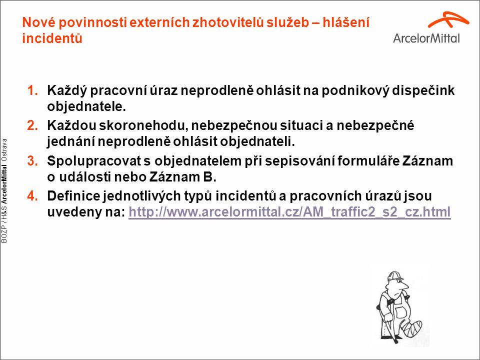 BOZP / H&S ArcelorMittal Ostrava 1.Každý pracovní úraz neprodleně ohlásit na podnikový dispečink objednatele. 2.Každou skoronehodu, nebezpečnou situac