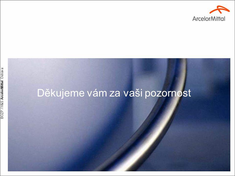 BOZP / H&S ArcelorMittal Ostrava Děkujeme vám za vaši pozornost