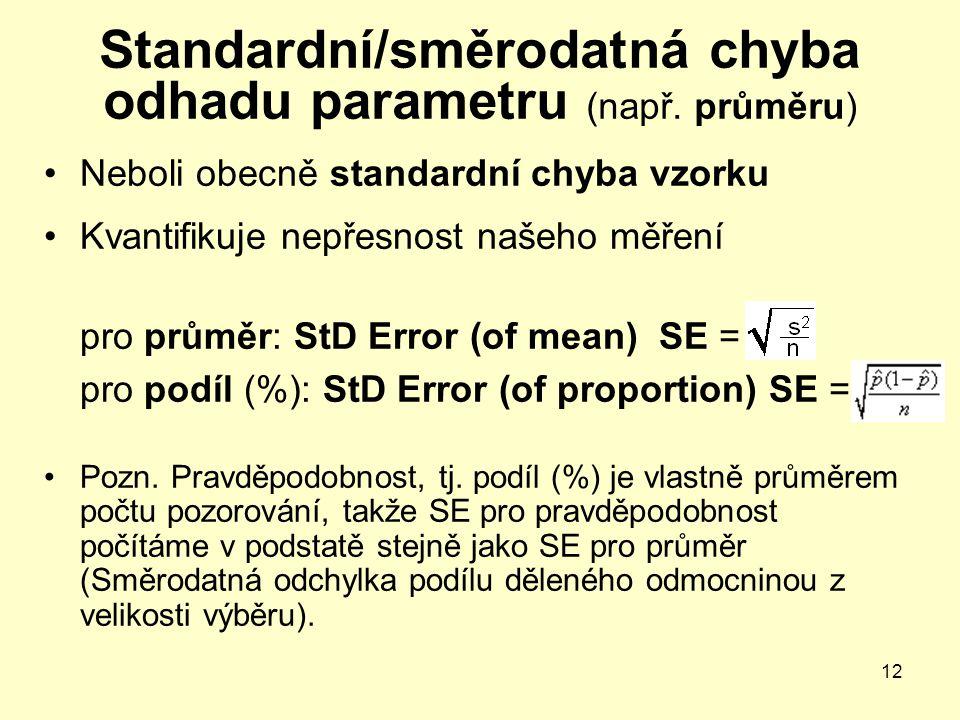 12 Standardní/směrodatná chyba odhadu parametru (např. průměru) Neboli obecně standardní chyba vzorku Kvantifikuje nepřesnost našeho měření pro průměr