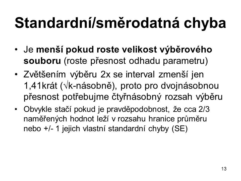 13 Standardní/směrodatná chyba Je menší pokud roste velikost výběrového souboru (roste přesnost odhadu parametru) Zvětšením výběru 2x se interval zmen