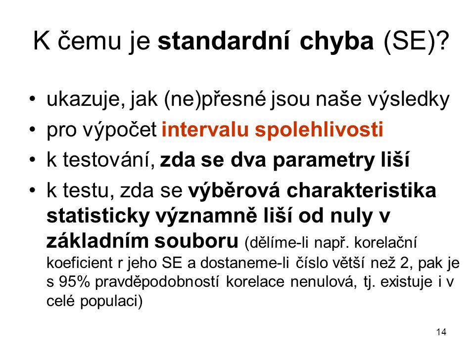 14 K čemu je standardní chyba (SE)? ukazuje, jak (ne)přesné jsou naše výsledky pro výpočet intervalu spolehlivosti k testování, zda se dva parametry l