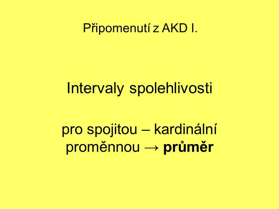 Intervaly spolehlivosti pro spojitou – kardinální proměnnou → průměr Připomenutí z AKD I.