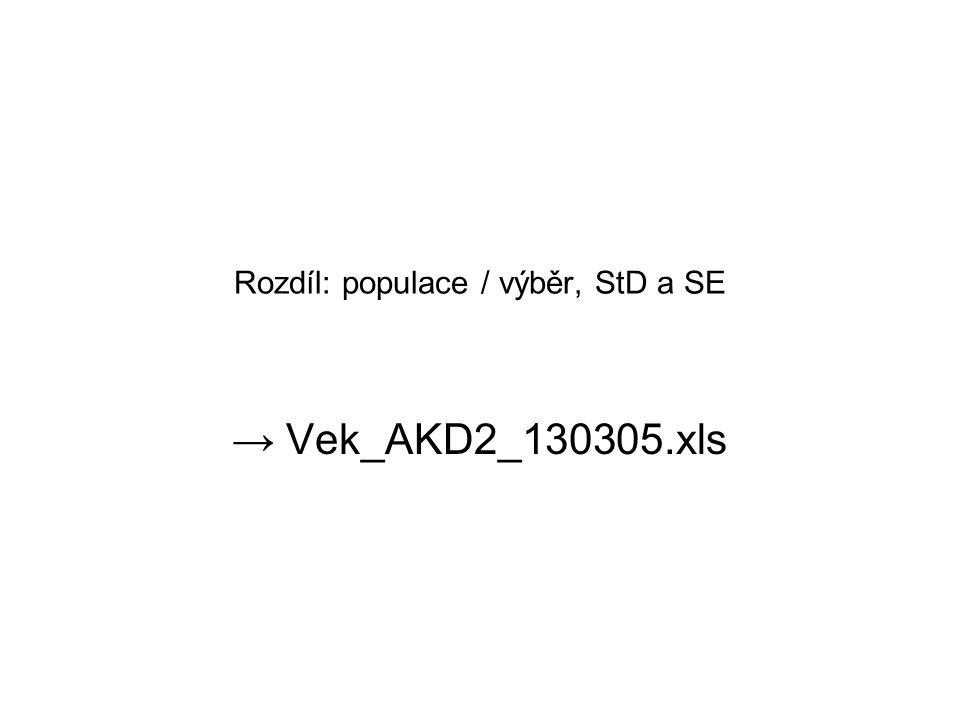 Rozdíl: populace / výběr, StD a SE → Vek_AKD2_130305.xls