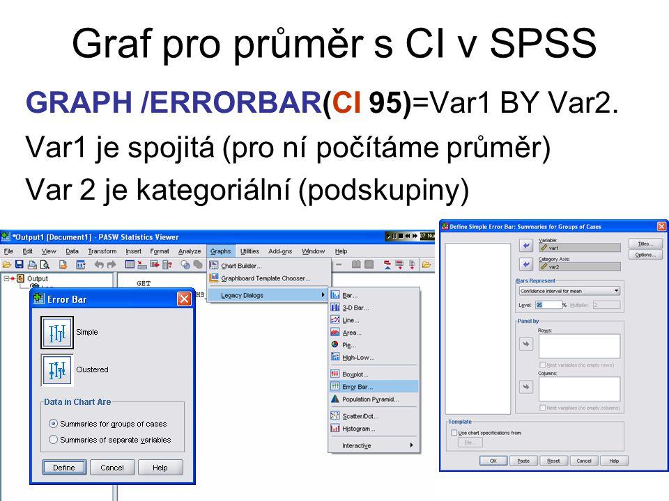 28 Graf pro průměr s CI v SPSS GRAPH /ERRORBAR(CI 95)=Var1 BY Var2. Var1 je spojitá (pro ní počítáme průměr) Var 2 je kategoriální (podskupiny)