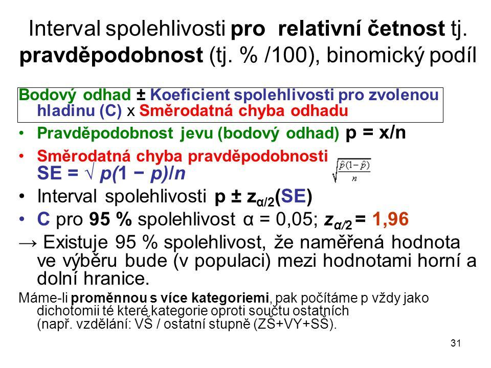 31 Interval spolehlivosti pro relativní četnost tj. pravděpodobnost (tj. % /100), binomický podíl Bodový odhad ± Koeficient spolehlivosti pro zvolenou