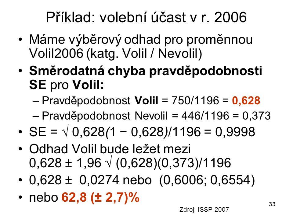 33 Příklad: volební účast v r. 2006 Máme výběrový odhad pro proměnnou Volil2006 (katg. Volil / Nevolil) Směrodatná chyba pravděpodobnosti SE pro Volil