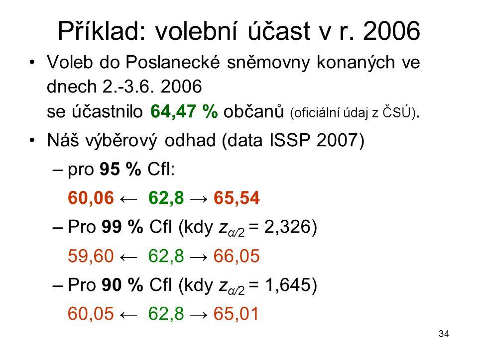 34 Příklad: volební účast v r. 2006 Voleb do Poslanecké sněmovny konaných ve dnech 2.-3.6. 2006 se účastnilo 64,47 % občanů (oficiální údaj z ČSÚ). Ná