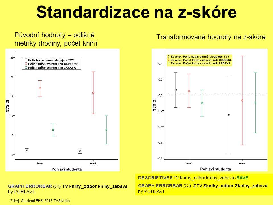 50 Standardizace na z-skóre Původní hodnoty – odlišné metriky (hodiny, počet knih) Transformované hodnoty na z-skóre DESCRIPTIVES TV knihy_odbor knihy