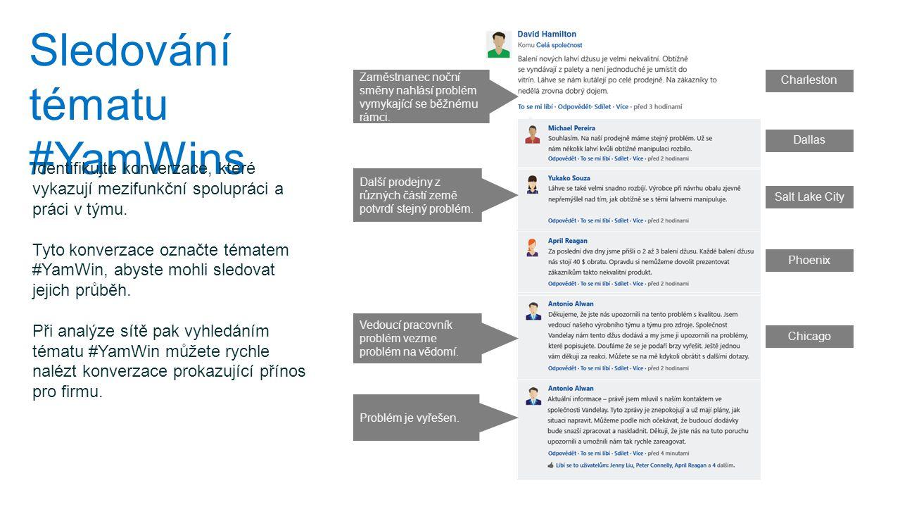Sledování tématu #YamWins Identifikujte konverzace, které vykazují mezifunkční spolupráci a práci v týmu. Tyto konverzace označte tématem #YamWin, aby