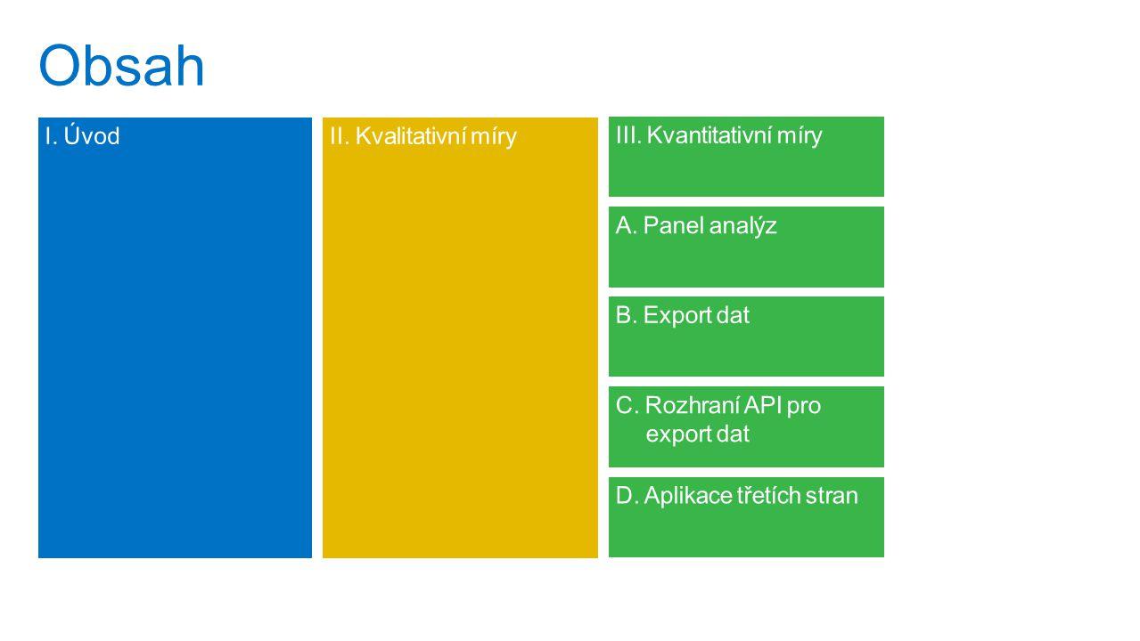 Identifikace přístupových bodů přihlášení TIP Zjistěte, jak se členové k síti Yammer připojují (např.
