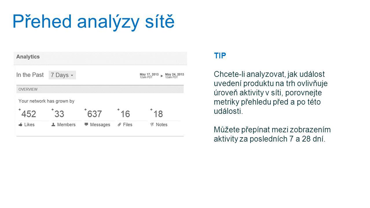 Přehed analýzy sítě TIP Chcete-li analyzovat, jak událost uvedení produktu na trh ovlivňuje úroveň aktivity v síti, porovnejte metriky přehledu před a
