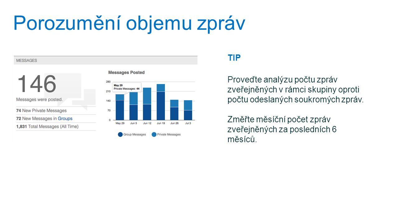 Porozumění objemu zpráv TIP Proveďte analýzu počtu zpráv zveřejněných v rámci skupiny oproti počtu odeslaných soukromých zpráv. Změřte měsíční počet z