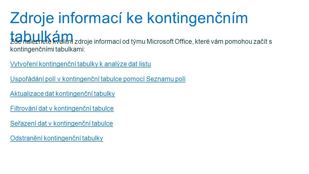 Zdroje informací ke kontingenčním tabulkám Zde naleznete kvalitní zdroje informací od týmu Microsoft Office, které vám pomohou začít s kontingenčními