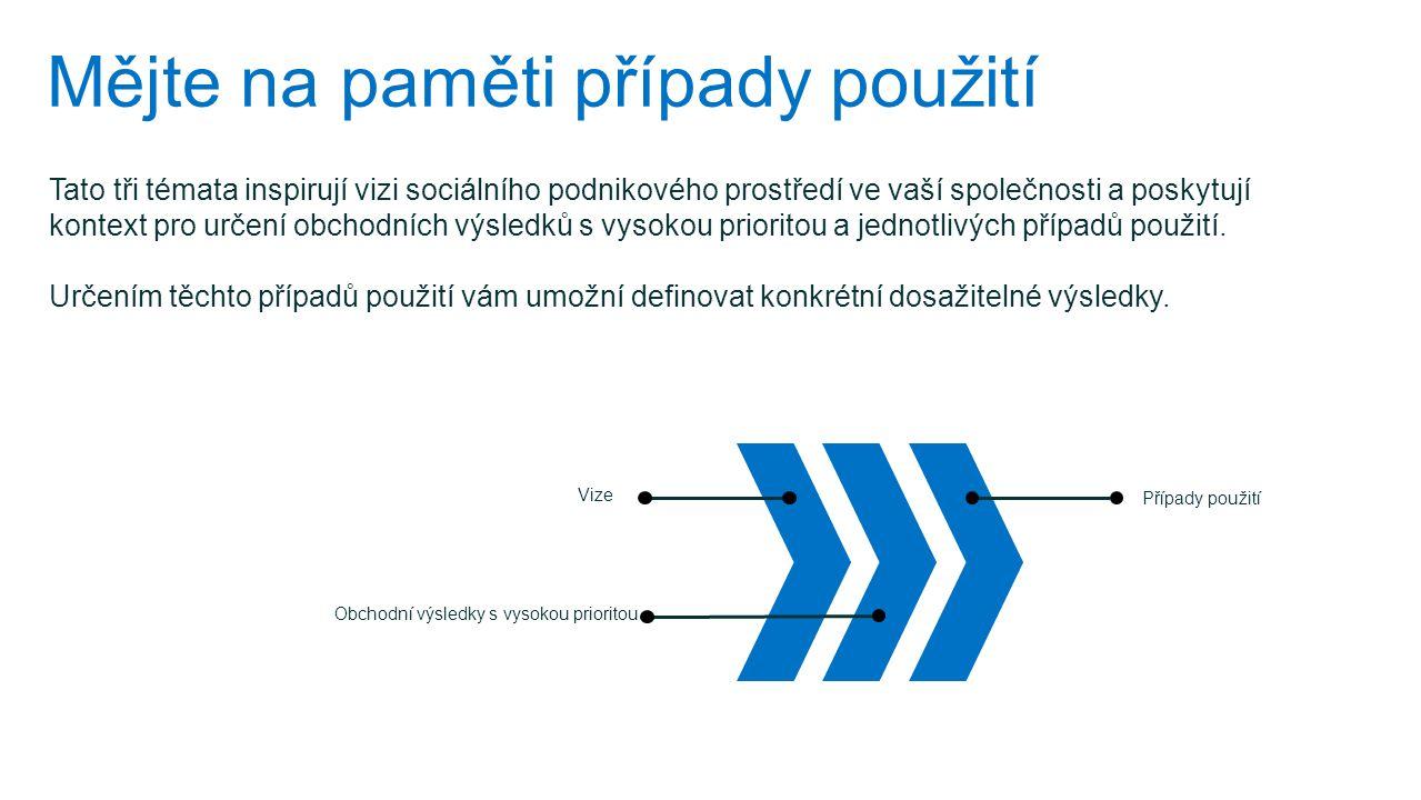 Co lze ze sítě Yammer exportovat.