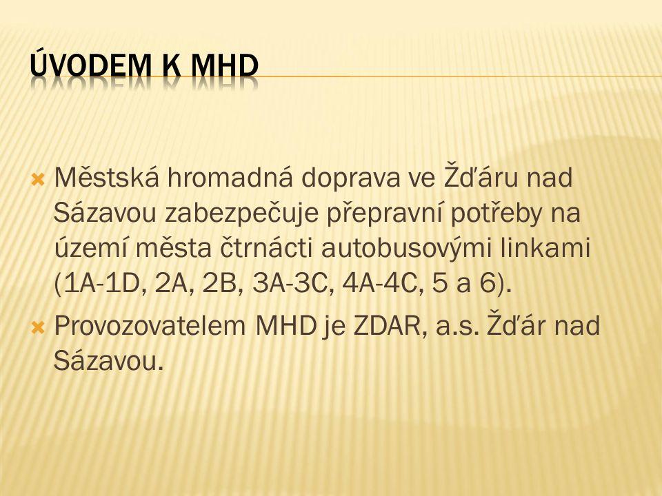  Městská hromadná doprava ve Žďáru nad Sázavou zabezpečuje přepravní potřeby na území města čtrnácti autobusovými linkami (1A-1D, 2A, 2B, 3A-3C, 4A-4C, 5 a 6).