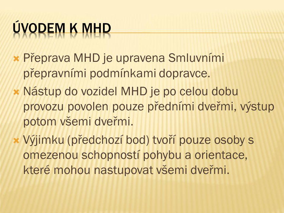""" Kontaktní informace  Kontakt – webové rozhraní  Volné sdružení """"Za žďárskou MHD  Zasílání novinek e-mailem  Spolupracujte s námi  Podpořte tyto stránky  Názory, dotazy, komentáře  Články v tisku o MHD  Další informace a nezařazené"""