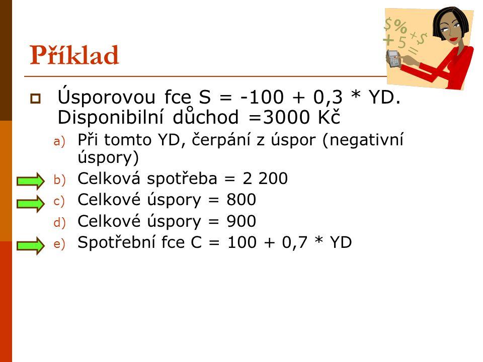 Příklad  Úsporovou fce S = -100 + 0,3 * YD. Disponibilní důchod =3000 Kč a) Při tomto YD, čerpání z úspor (negativní úspory) b) Celková spotřeba = 2