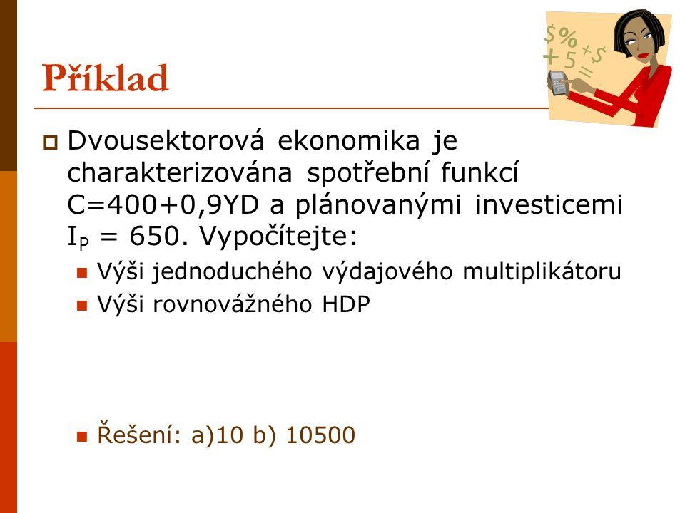 Příklad  Dvousektorová ekonomika je charakterizována spotřební funkcí C=400+0,9YD a plánovanými investicemi I P = 650. Vypočítejte: Výši jednoduchého