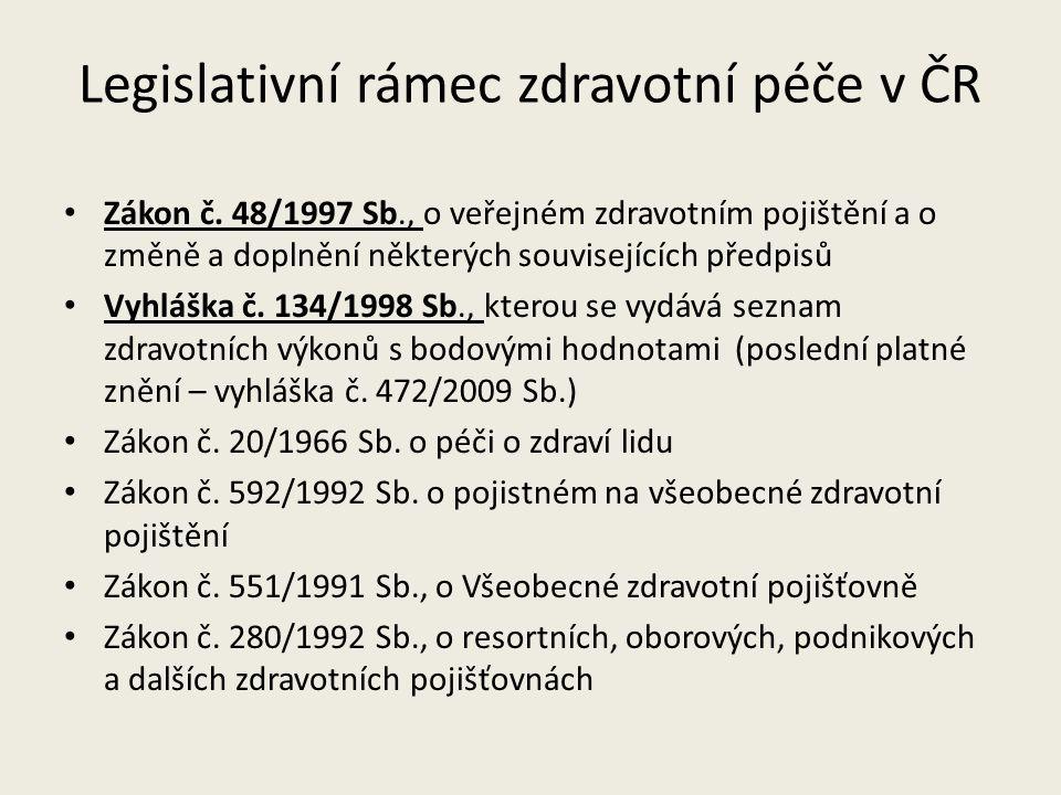 Legislativní rámec zdravotní péče v ČR Zákon č. 48/1997 Sb., o veřejném zdravotním pojištění a o změně a doplnění některých souvisejících předpisů Vyh