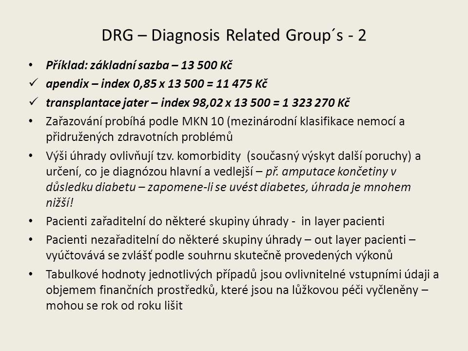 DRG – Diagnosis Related Group´s - 2 Příklad: základní sazba – 13 500 Kč apendix – index 0,85 x 13 500 = 11 475 Kč transplantace jater – index 98,02 x