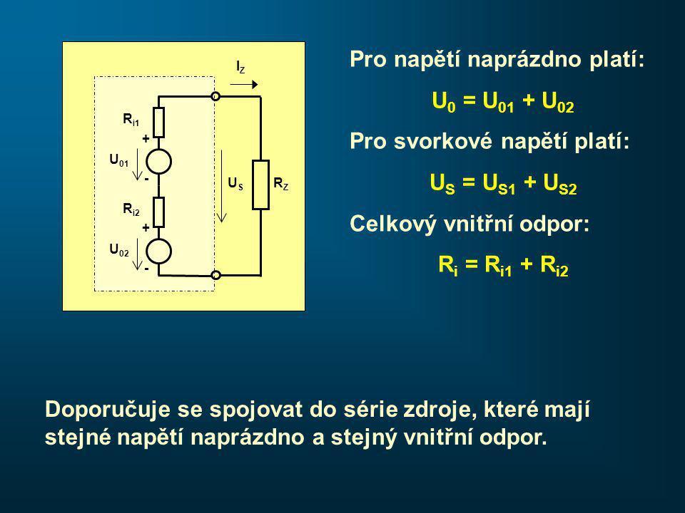 USUS RZRZ IZIZ U 01 + - R i1 U 02 + - R i2 Pro napětí naprázdno platí: U 0 = U 01 + U 02 Pro svorkové napětí platí: U S = U S1 + U S2 Celkový vnitřní odpor: R i = R i1 + R i2 Doporučuje se spojovat do série zdroje, které mají stejné napětí naprázdno a stejný vnitřní odpor.