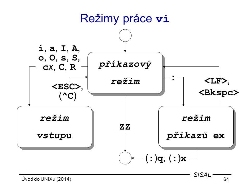 Úvod do UNIXu (2014) 64 SISAL Režimy práce vi příkazový režim příkazový režim vstupu režim vstupu režim příkazů ex režim příkazů ex ( : ) q, ( : ) x Z