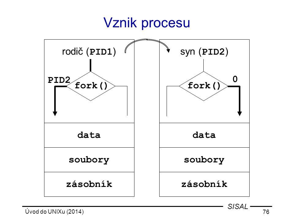 Úvod do UNIXu (2014) 76 SISAL rodič ( PID1 ) Vznik procesu fork() PID2 data soubory syn ( PID2 ) fork() 0 data soubory zásobník